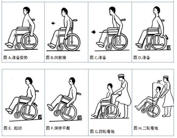 Netti svipp 便携式轮椅脚靠: 可改为多角度旋转型(与CED款式相同),可自由调节,使腿部充分放松扶手: 可向后翻转,高度可调节符合人体工学理念、舒适、操作简便、配件丰富、可横向折合、便于携带、 Netti Svipp结合了良好的舒适度以及优越的操作性能。 靠背可调节为两个不同高度; 靠背角度可调节为三个固定角度(不安装气缸情况下): 107 度, 97度以及83度 Netti Svipp有多种配件可选择 使用者可用脚带动轮椅行进靠背: 有三个固定倾角最大载重量:----125kg